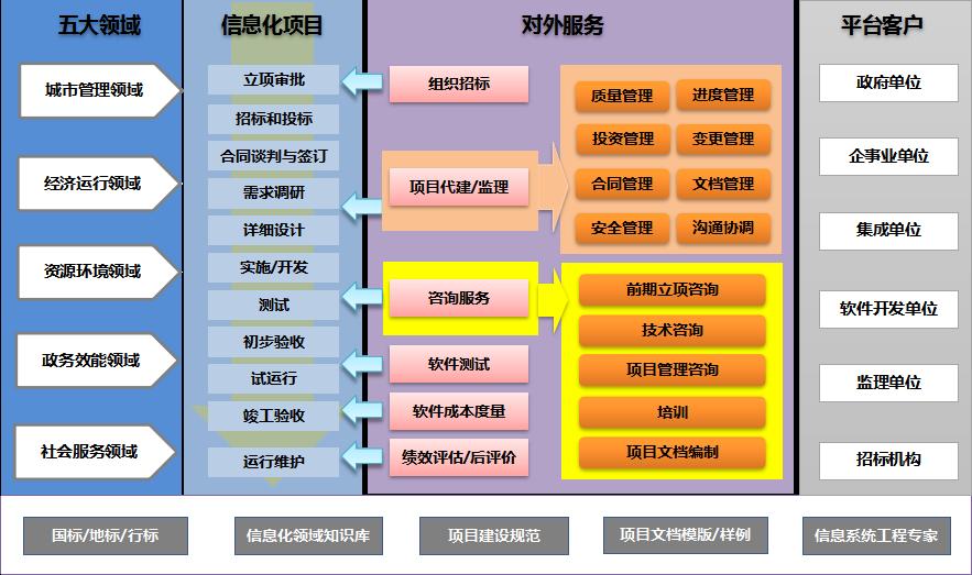 平台服务图.png
